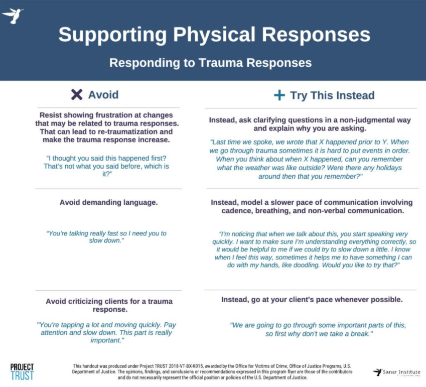 Trauma-Informed Engagement with Survivors